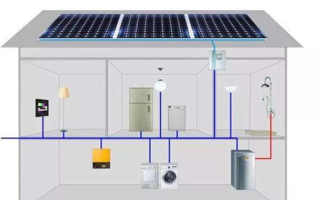 使用MATLAB遗传算法工具箱进行太阳能电池模型仿真的资料说明