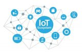 物聯網專業服務市場將在2019-2027年期間實...