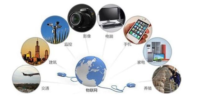 物联网的碎片化问题如何解决