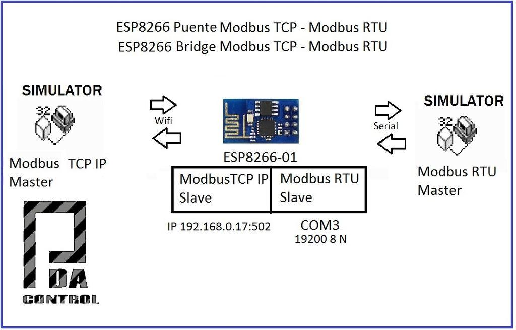 怎样使ARDUINO ESP8266与SCADA HMI连接