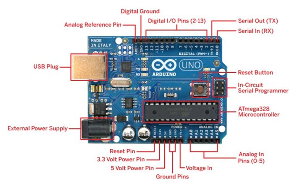 具有I2c LCD显示屏的Arduino和ESP8266