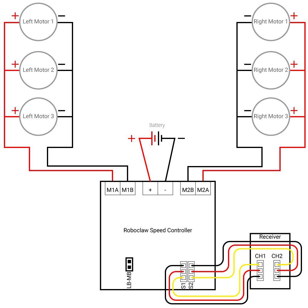 如何用RC发射器和接收器控制机器人