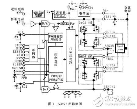 步进电机微步进驱动芯片A3977的基本是功能说明及应用电路