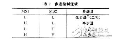 步进电机微步进驱动芯片A3977的基本功能说明及应用电路