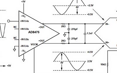 電流測量的基本原理:ADI 精密、可選增益、 全差分漏斗放大器