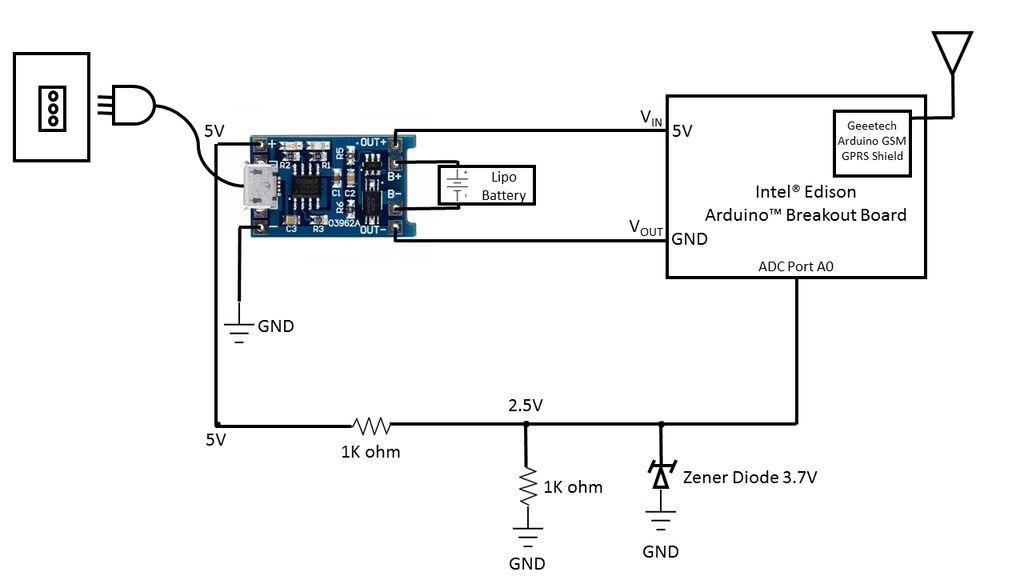 如何构建一个廉价的系统来检查电源网络的状态