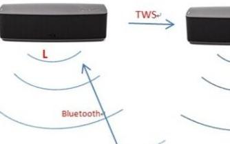 藍牙5.0的高傳輸帶寬讓TWS真無線藍牙耳機的雙邊通話成為了可能