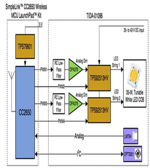 高效的LED照明電路設計