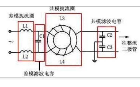 EMC电磁兼容性的相关资料说明