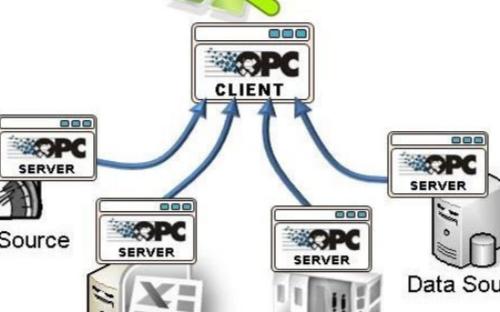 關于工業控制系統中的OPC服務器