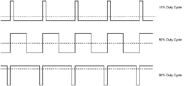 Arduino 2合1模型火車控制器的制作教程