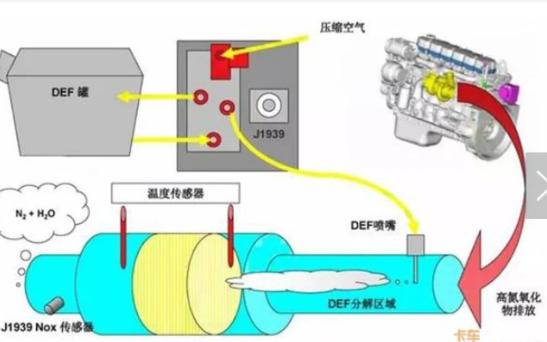 氮氧传感器的结构和工作原理及使用经验等资料说明