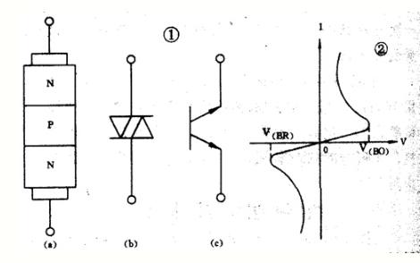 双向触发二极管DIAC的构造和耐压值等级说明