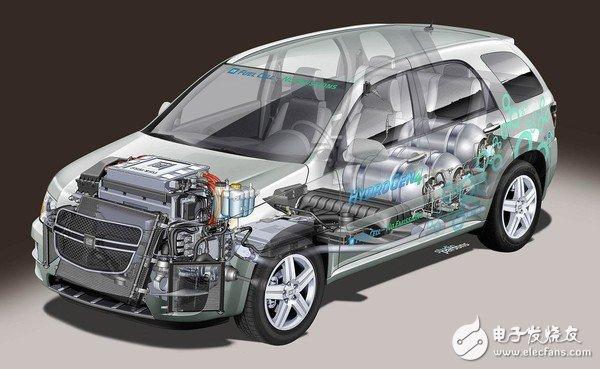 Вводится в эксплуатацию водородное такси в Южной Корее, известное как «очиститель воздуха для вождения»