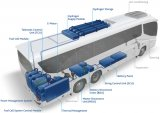菲利克斯與科德寶展開合作 將致力于推出由燃料電池...