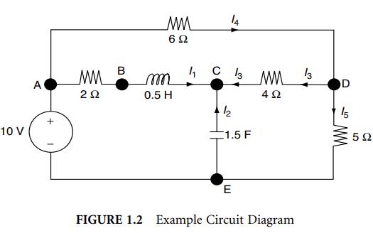 电气工程手册PDF电子书免费下载