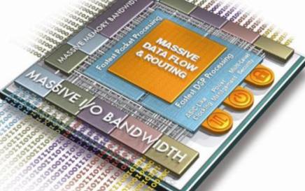 赛灵思是如何从FPGA进入ACAP世界的