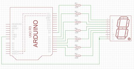 使用Arduino驱动7段LED显示屏的不同方法
