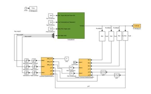 使用MATLAB實現PID控制器的仿真資料詳細說明