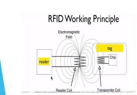 基于ARDUINO和GSM的RFID考勤系统的制作