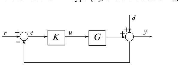 PID控制器VHDL的制作
