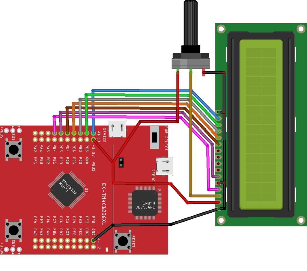 怎样使用ARM Cortex-M4进行串行通信