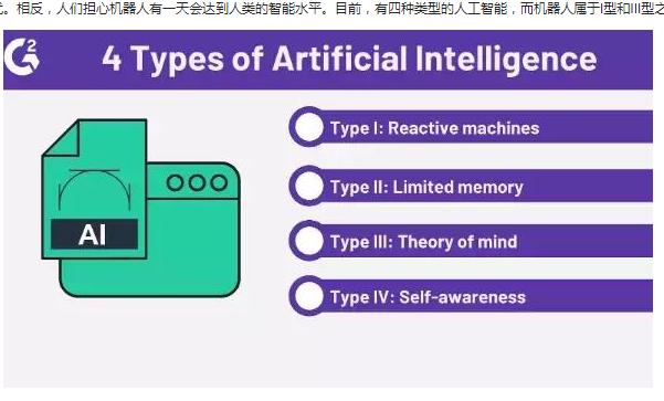 哪些行业被人工智能和机器人技术所影响