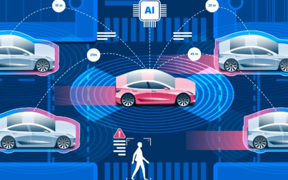 2019年中國智能網聯汽車市場現狀及區域格局分析 北京 深圳和浙江發展領先