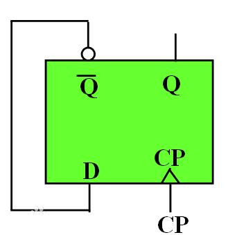 二分频电路及代码