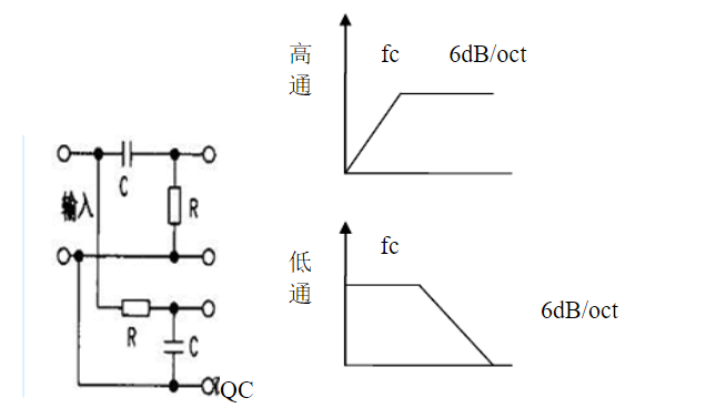 一款简单的分频器电路图