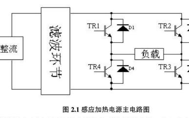 使用PWM控制器SG3525A設計中頻感應加熱電源的資料說明