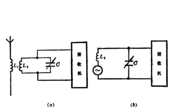 串聯諧振電路的定義條件和特點及應用與選擇說明