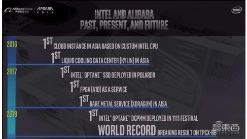 阿里云成為首家公布TPCx-BB成績的云服務提供商