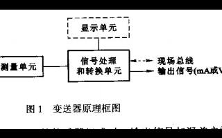 JJF1183-2007温度变送器校准国家规范免费下载