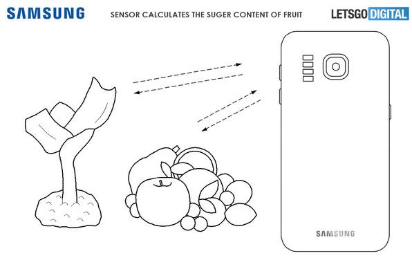 三星S11系列新機將會增加光譜探測儀功能可以測量血壓心率和食物營養