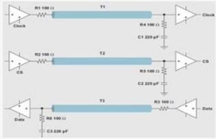 如何使用IBIS模型进行PCB信号完整性分析