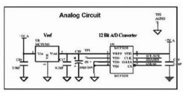 PCB板设计中匹配电阻的作用解析