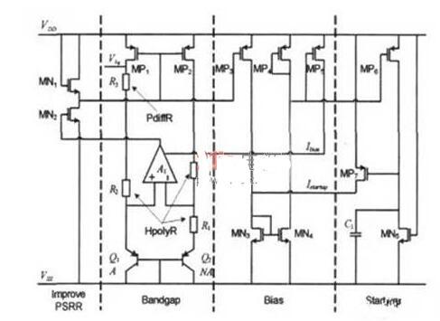 高性能带隙基准电压源的总体电路图