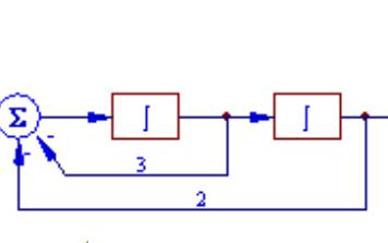 经典的信号与系统复习资料免费下载