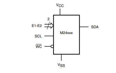 M24M01 I2C兼容EEPROM带电可擦可编程只读存储器的数据手册免费下载