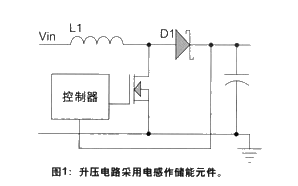 手機相機LED閃光燈驅動控制正向電流的設計方案