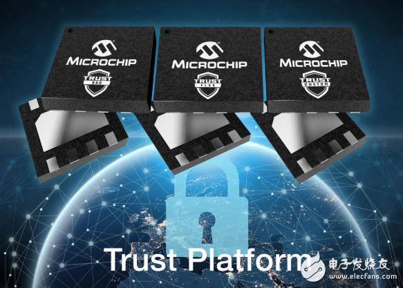 Microchip推出业界首款适用于任意规模部署的预配置物联网安全解决方案