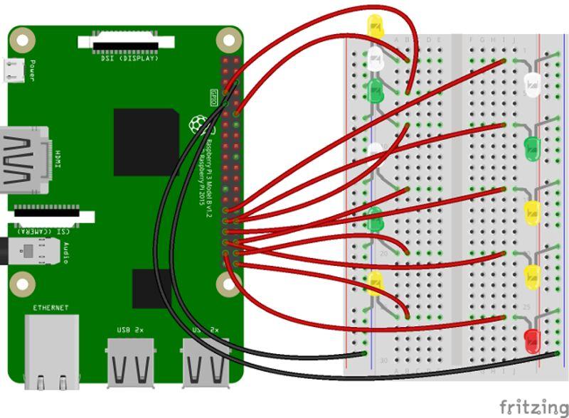 如何使用Thingsboard通过MQTT进行Raspberry Pi GPIO控制