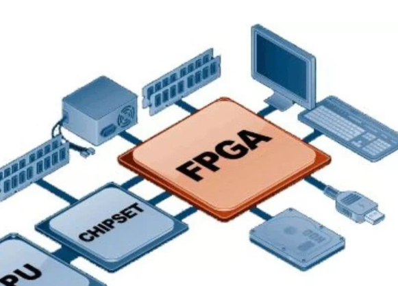 國產FPGA芯片發展道路上的機遇與挑戰相并存