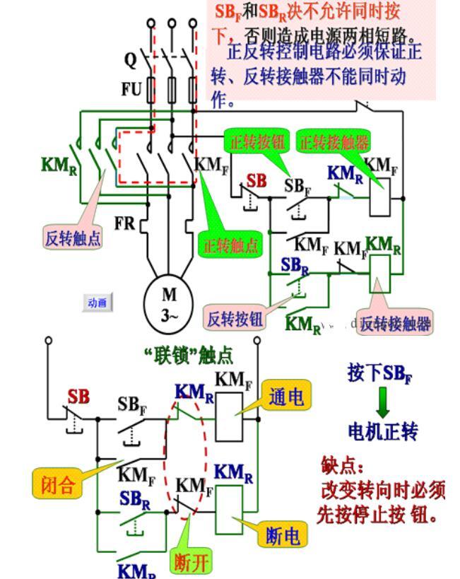 鼠笼式电机的正反转控制电路图