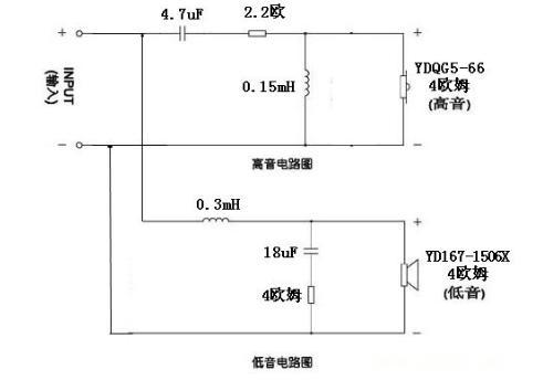 音箱分频器需要哪些电子元件