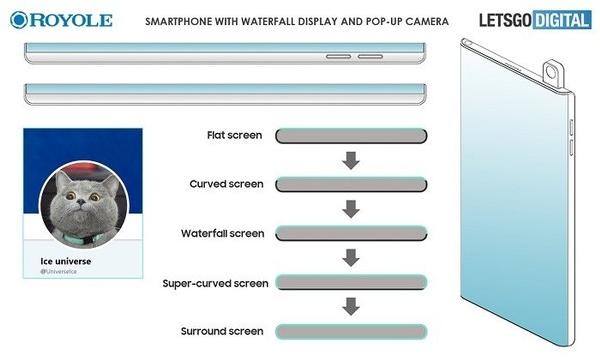柔宇科技新款瀑布屏設計的新機曝光搭配柔性OLED屏幕屏佔比非常高