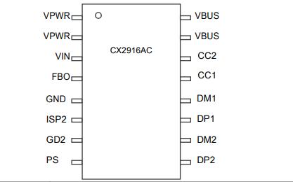 CX2916AC USB电源传输控制器芯片的数据手册免费下载