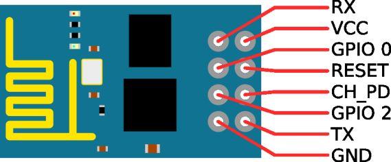 如何使用esp8266通过STM32F103RB Nucleo板将可变电阻的模拟值发送到远程服务器