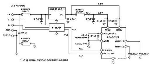 基于ADuC7122精密模拟微控制器的温度传感器电路设计